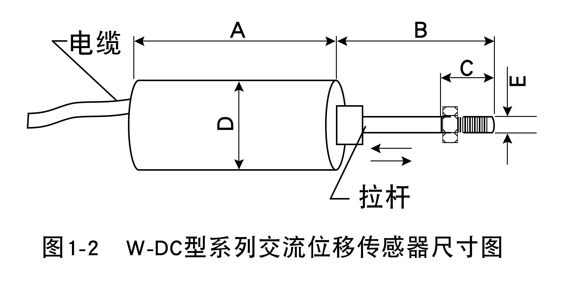 LVDT回弹式位移传感器 天宇恒创W-DC位移拉杆式位移_差动式直线位移
