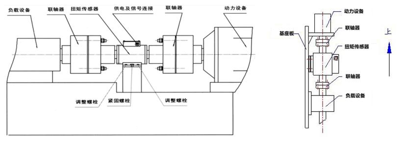 CYT-302 动态扭矩传感器