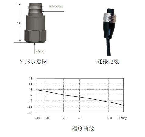 CYT9450 压电式振动传感器_一体化振动变送器