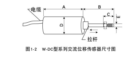 LVDT回弹式位移传感器|天宇恒创W-DC位移拉杆式位移_差动式直线位移